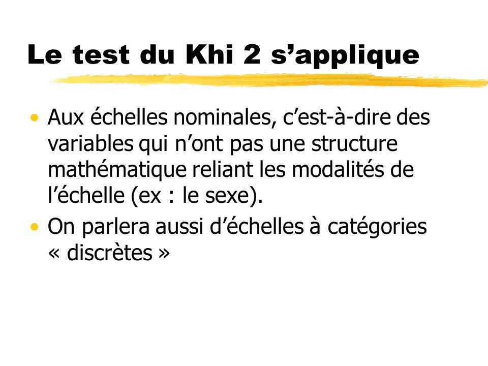 Le test du Khi 2 sapplique Aux échelles nominales, cest-à-dire des variables qui nont pas une structure mathématique reliant les modalités de léchelle (ex : le sexe).