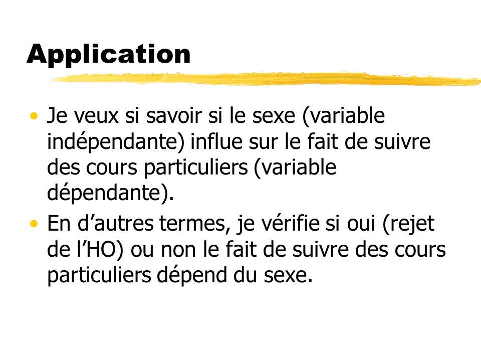 Application Je veux si savoir si le sexe (variable indépendante) influe sur le fait de suivre des cours particuliers (variable dépendante). En dautres