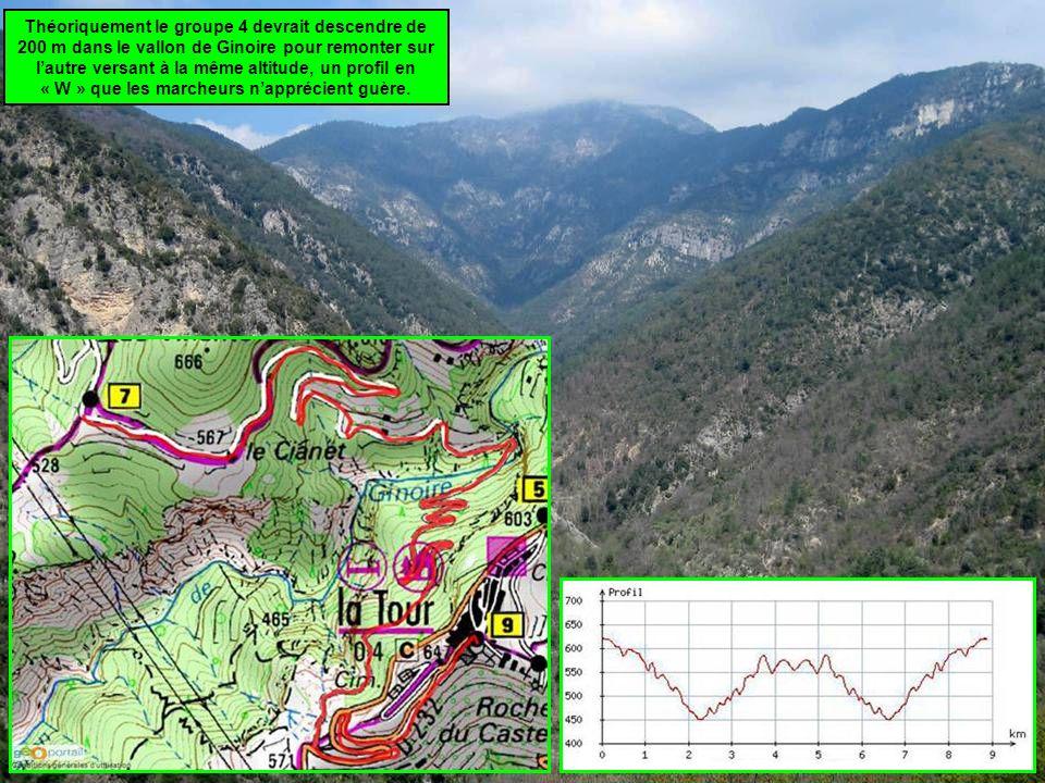 Théoriquement le groupe 4 devrait descendre de 200 m dans le vallon de Ginoire pour remonter sur lautre versant à la même altitude, un profil en « W » que les marcheurs napprécient guère.