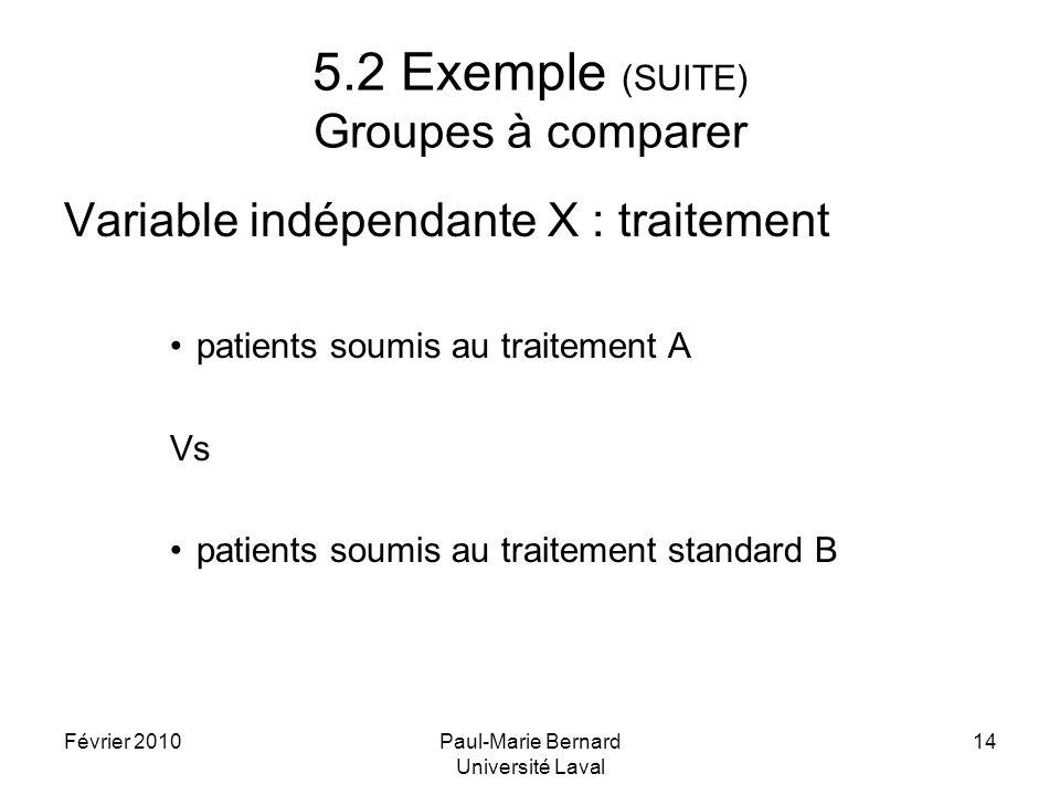 Février 2010Paul-Marie Bernard Université Laval 14 5.2 Exemple (SUITE) Groupes à comparer Variable indépendante X : traitement patients soumis au trai