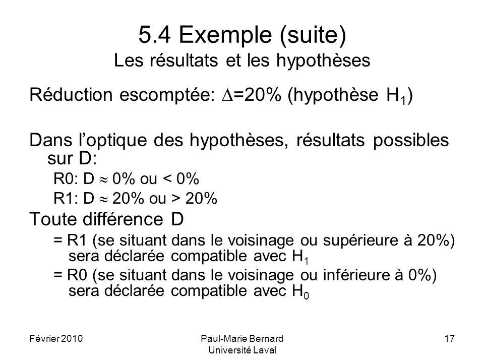 Février 2010Paul-Marie Bernard Université Laval 17 5.4 Exemple (suite) Les résultats et les hypothèses Réduction escomptée: =20% (hypothèse H 1 ) Dans