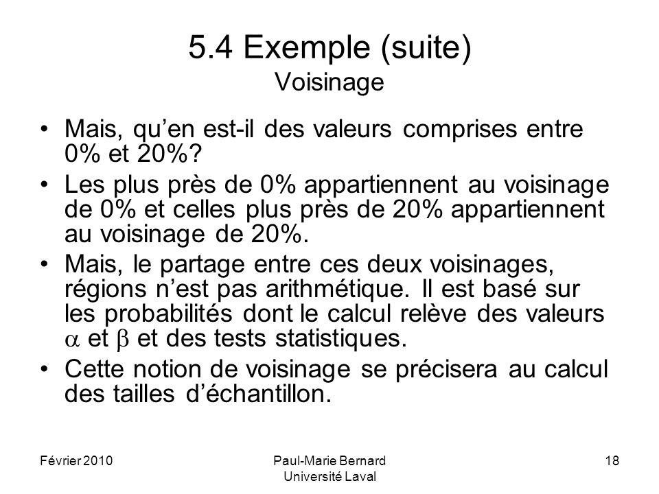 Février 2010Paul-Marie Bernard Université Laval 18 5.4 Exemple (suite) Voisinage Mais, quen est-il des valeurs comprises entre 0% et 20%? Les plus prè