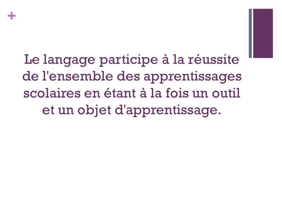 + Le langage participe à la réussite de l ensemble des apprentissages scolaires en étant à la fois un outil et un objet d apprentissage.