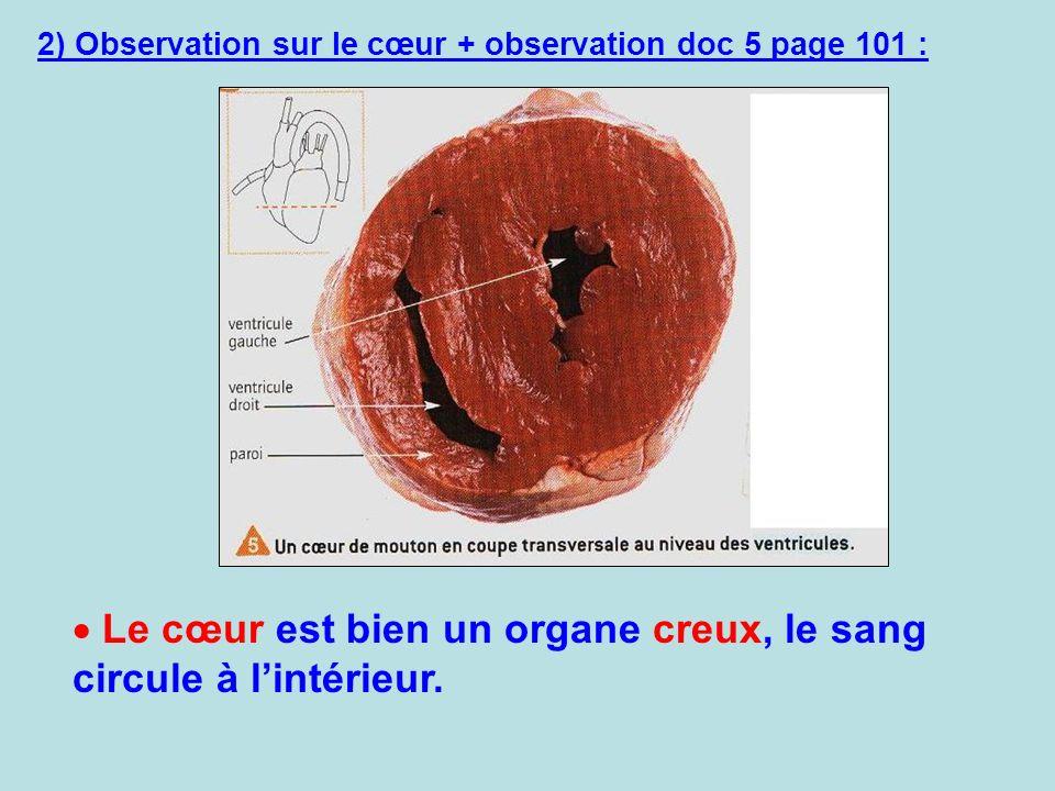 2) Observation sur le cœur + observation doc 5 page 101 : Le cœur est bien un organe creux, le sang circule à lintérieur.