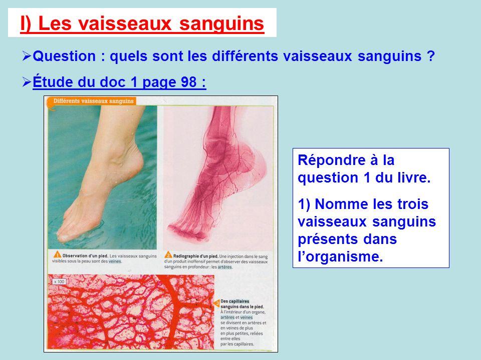 I) Les vaisseaux sanguins Question : quels sont les différents vaisseaux sanguins ? Étude du doc 1 page 98 : Répondre à la question 1 du livre. 1) Nom