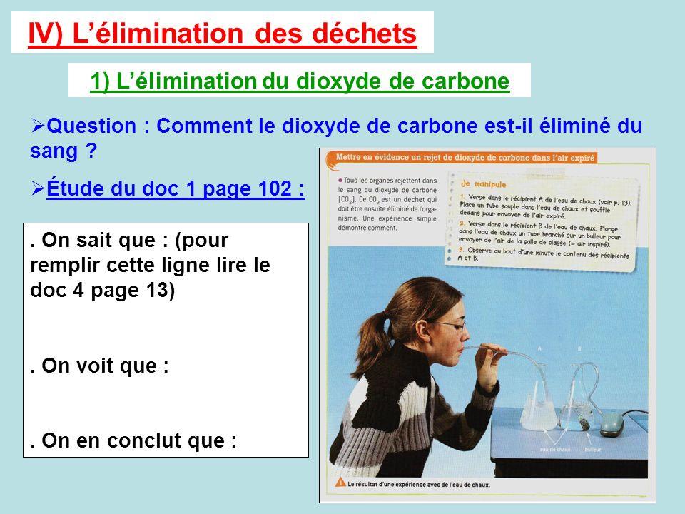 IV) Lélimination des déchets 1) Lélimination du dioxyde de carbone Question : Comment le dioxyde de carbone est-il éliminé du sang ? Étude du doc 1 pa