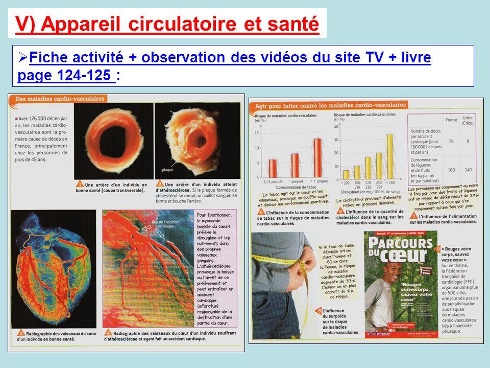V) Appareil circulatoire et santé Fiche activité + observation des vidéos du site TV + livre page 124-125 :