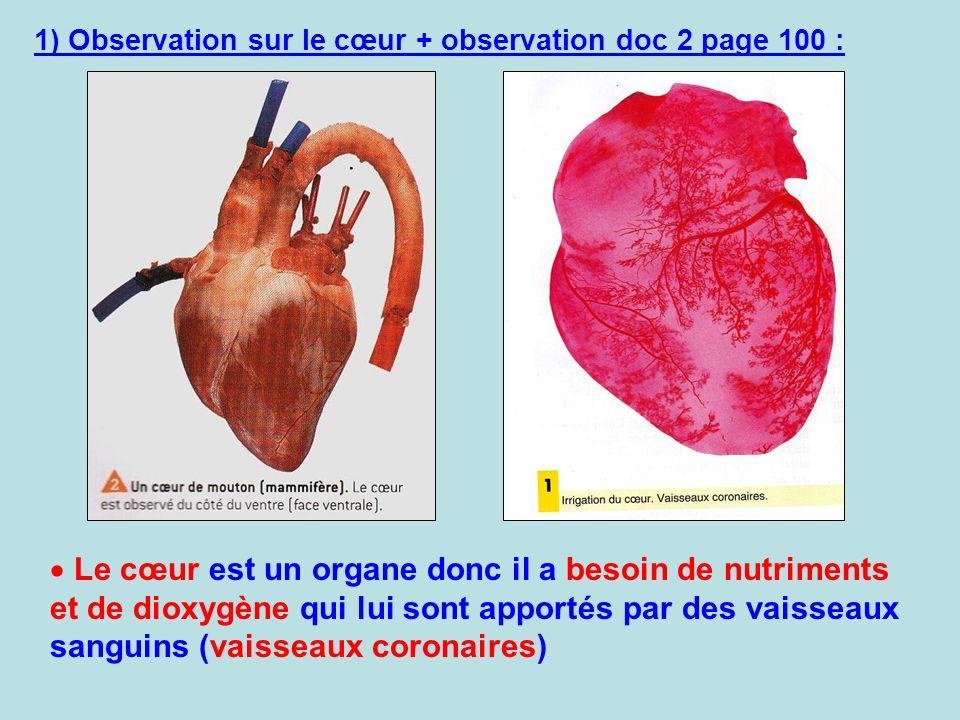 1) Observation sur le cœur + observation doc 2 page 100 : Le cœur est un organe donc il a besoin de nutriments et de dioxygène qui lui sont apportés p