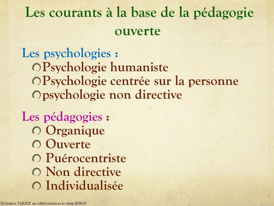Les courants à la base de la pédagogie ouverte Les psychologies : Psychologie humaniste Psychologie centrée sur la personne psychologie non directive