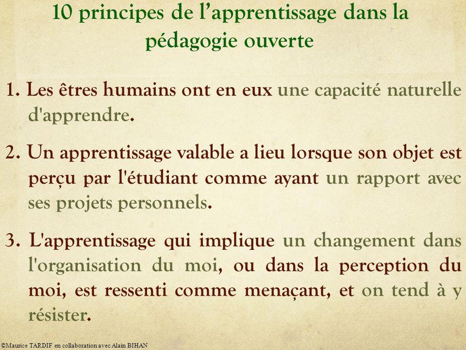 10 principes de lapprentissage dans la pédagogie ouverte 1. Les êtres humains ont en eux une capacité naturelle d'apprendre. 2. Un apprentissage valab