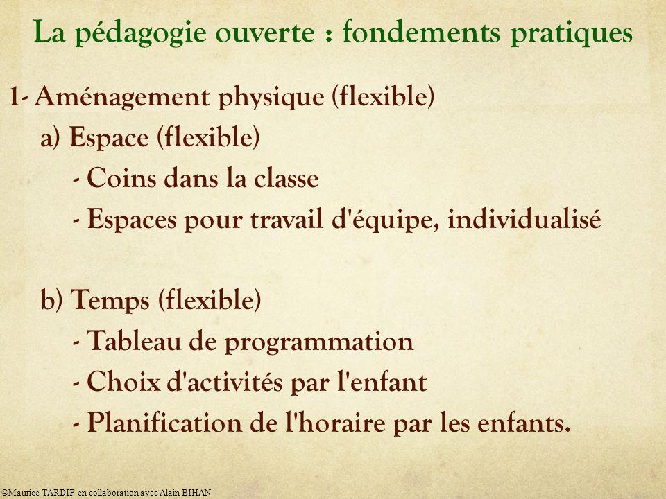 La pédagogie ouverte : fondements pratiques 1- Aménagement physique (flexible) a) Espace (flexible) - Coins dans la classe - Espaces pour travail d'éq