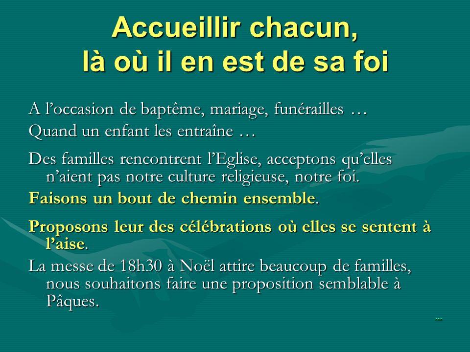 Accueillir chacun, là où il en est de sa foi A loccasion de baptême, mariage, funérailles … Quand un enfant les entraîne … Des familles rencontrent lEglise, acceptons quelles naient pas notre culture religieuse, notre foi.