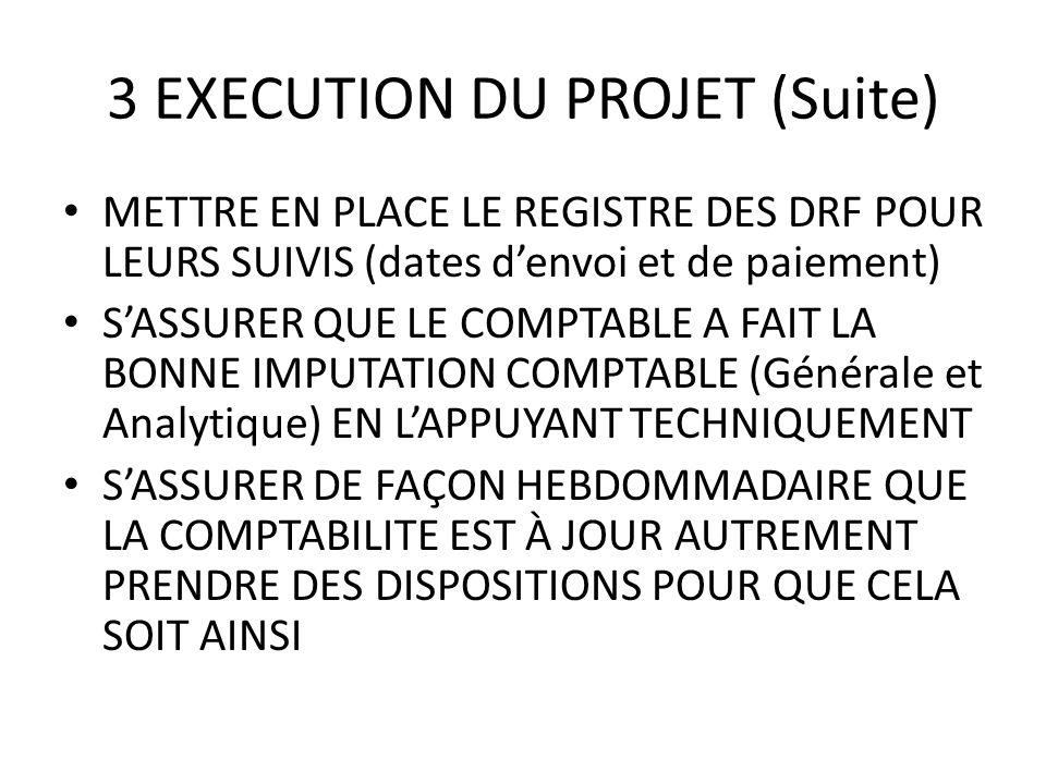 3 EXECUTION DU PROJET (Suite) METTRE EN PLACE LE REGISTRE DES DRF POUR LEURS SUIVIS (dates denvoi et de paiement) SASSURER QUE LE COMPTABLE A FAIT LA