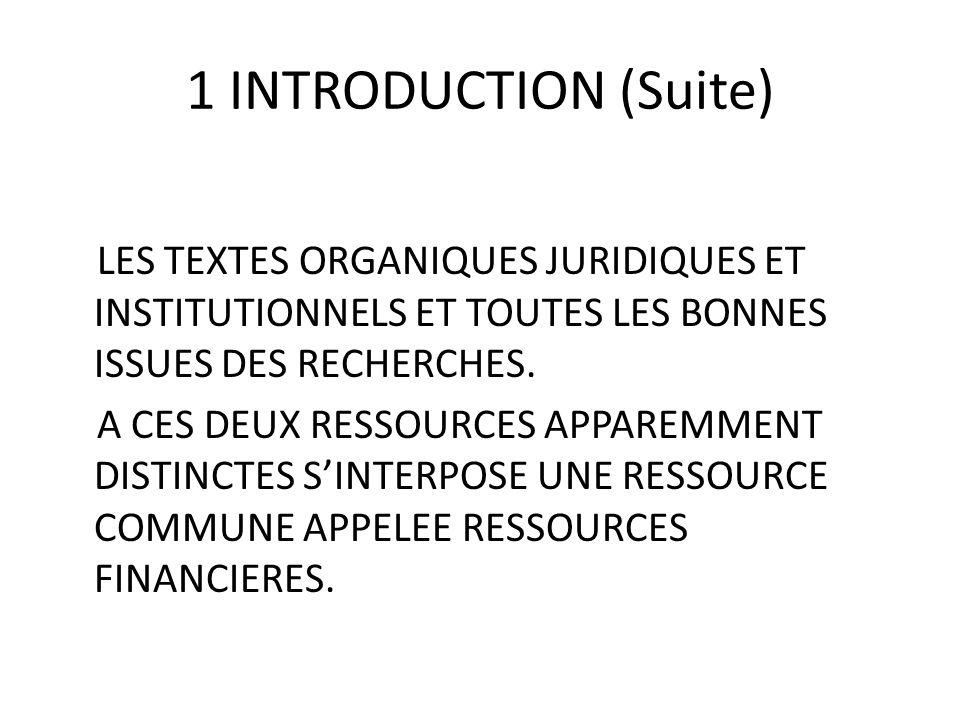 1 INTRODUCTION (Suite) LES TEXTES ORGANIQUES JURIDIQUES ET INSTITUTIONNELS ET TOUTES LES BONNES ISSUES DES RECHERCHES. A CES DEUX RESSOURCES APPAREMME