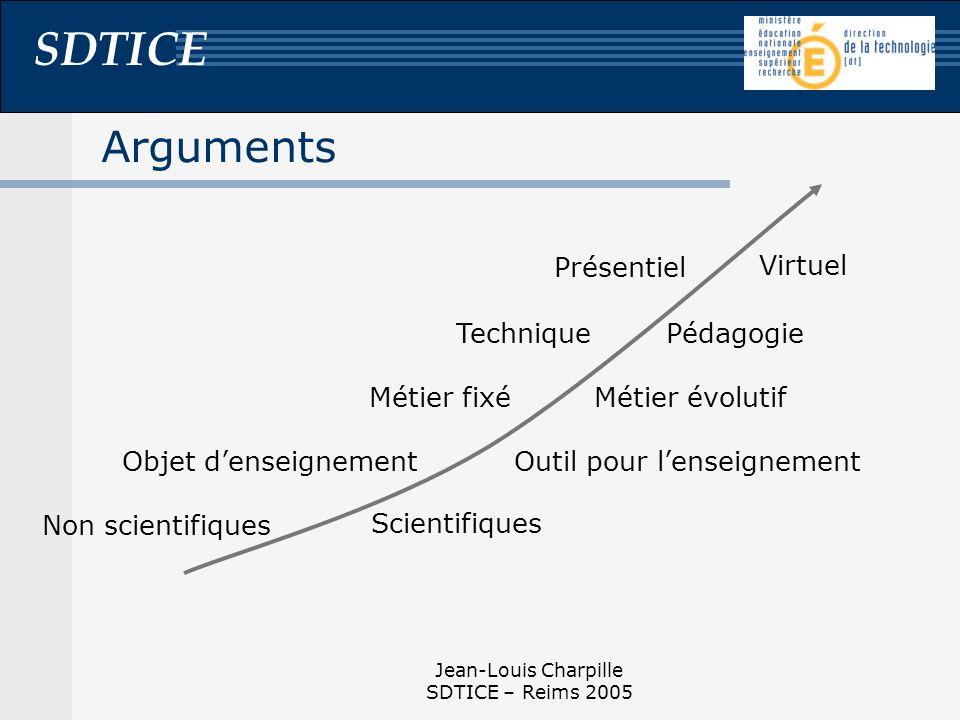 SDTICE Jean-Louis Charpille SDTICE – Reims 2005 Arguments Non scientifiques Scientifiques Objet denseignementOutil pour lenseignement Virtuel Présenti