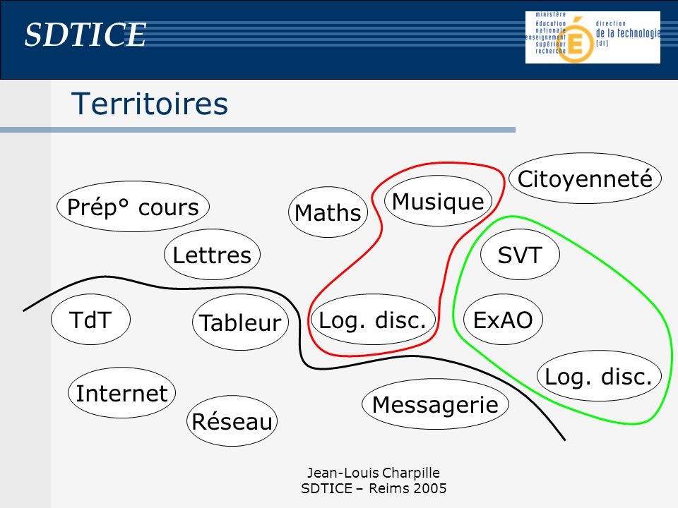 SDTICE Jean-Louis Charpille SDTICE – Reims 2005 Territoires Maths LettresSVT Réseau TdT Tableur Messagerie Internet ExAO Log.