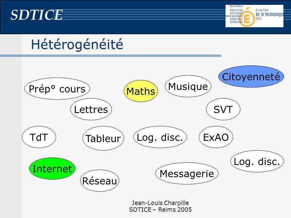 SDTICE Jean-Louis Charpille SDTICE – Reims 2005 Hétérogénéité Maths LettresSVT Réseau TdT Tableur Messagerie Internet ExAO Log. disc. Musique Citoyenn