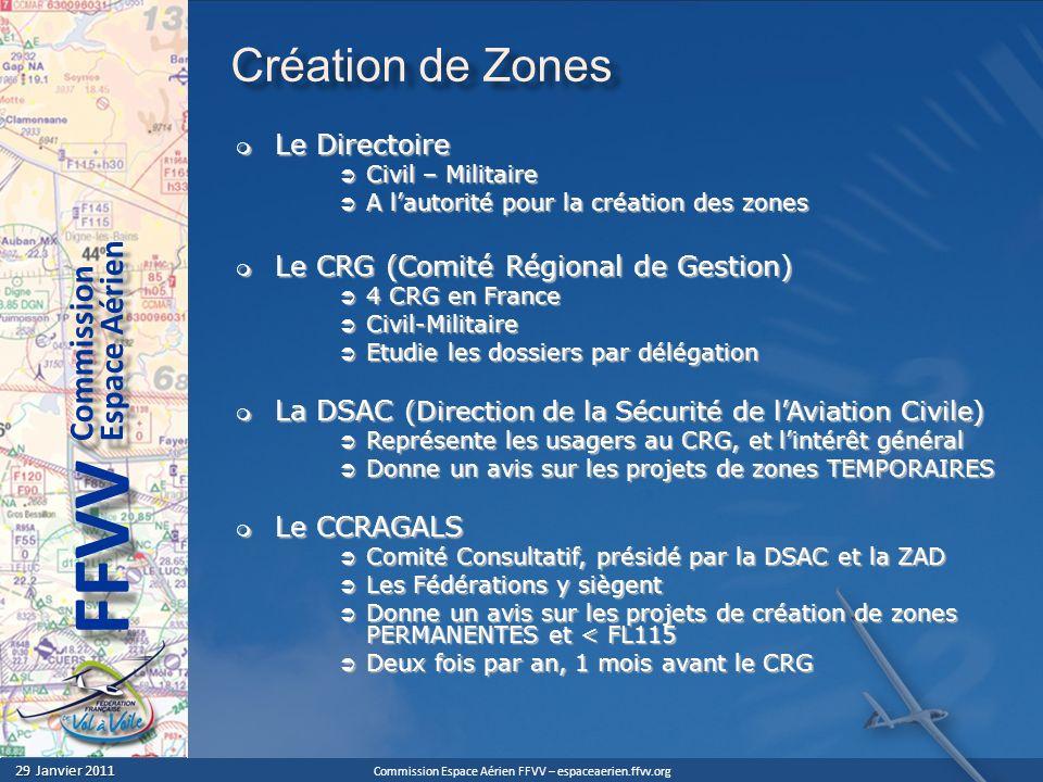 Commission Espace Aérien FFVV – espaceaerien.ffvv.org 29 Janvier 2011 29 Janvier 2011 Espace Aérien Commission FFVV Création de Zones Le Directoire Le