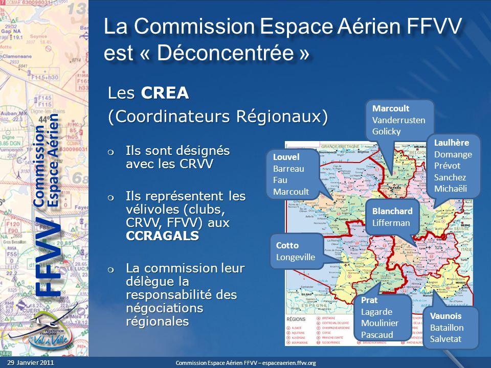 Commission Espace Aérien FFVV – espaceaerien.ffvv.org 29 Janvier 2011 29 Janvier 2011 Espace Aérien Commission FFVV La Commission Espace Aérien FFVV e