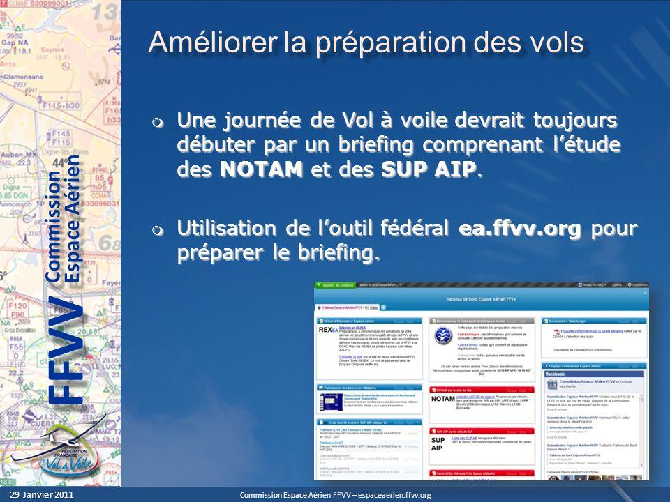 Commission Espace Aérien FFVV – espaceaerien.ffvv.org 29 Janvier 2011 29 Janvier 2011 Espace Aérien Commission FFVV Améliorer la préparation des vols