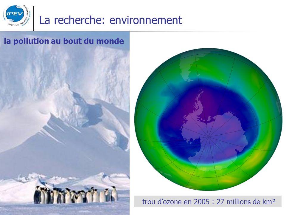 trou dozone en 2005 : 27 millions de km² La recherche: environnement la pollution au bout du monde
