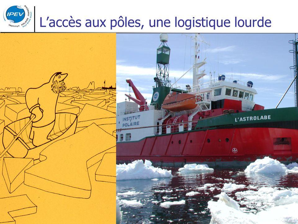 Laccès aux pôles, une logistique lourde