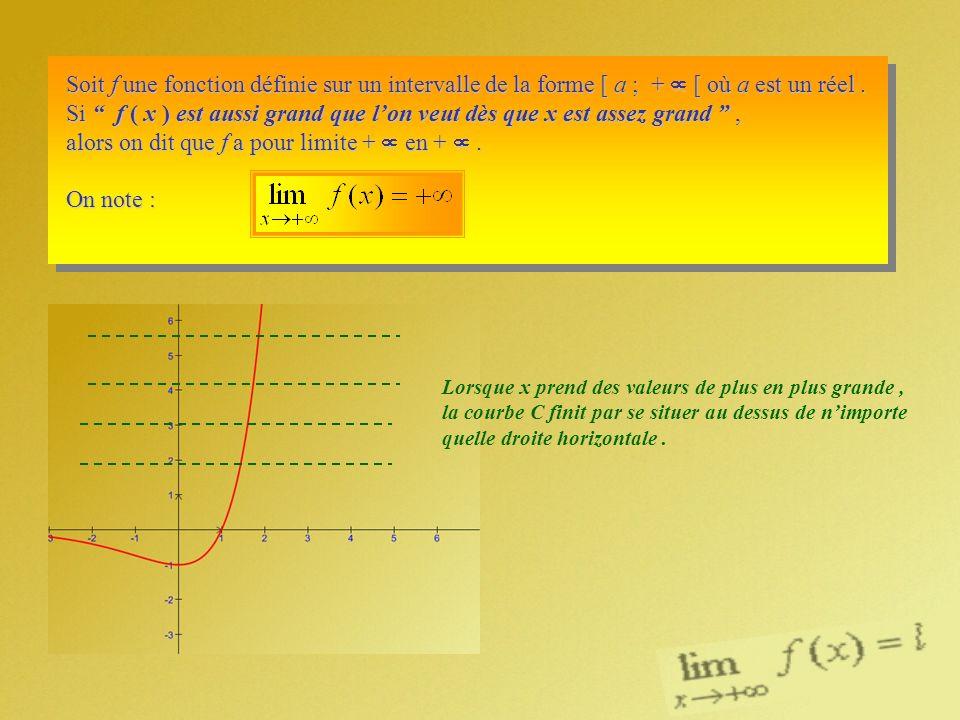 Soit f une fonction définie sur un intervalle de la forme [ a ; + [ où a est un réel. Si f ( x ) est aussi grand que lon veut dès que x est assez gran