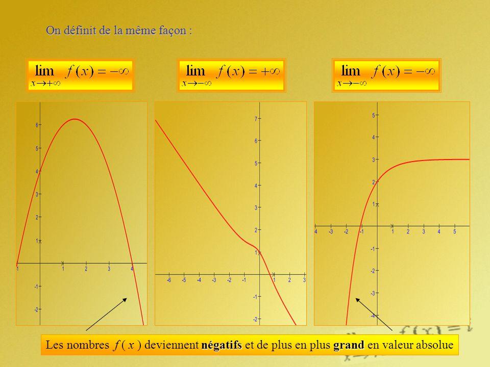 On définit de la même façon : négatifsgrand Les nombres f ( x ) deviennent négatifs et de plus en plus grand en valeur absolue