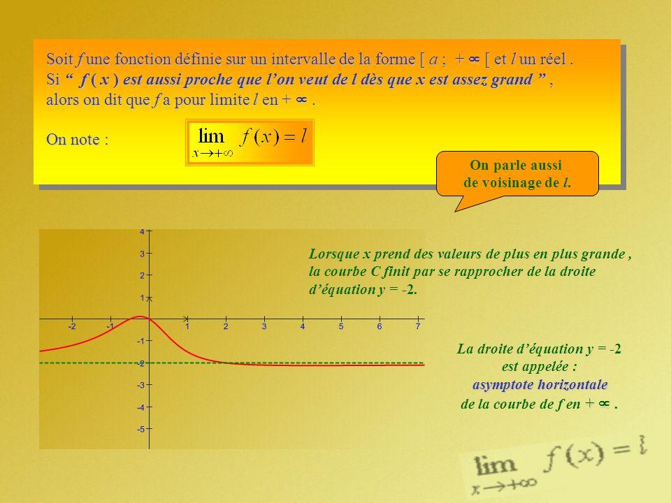 Soit f une fonction définie sur un intervalle de la forme [ a ; + [ et l un réel. Si f ( x ) est aussi proche que lon veut de l dès que x est assez gr