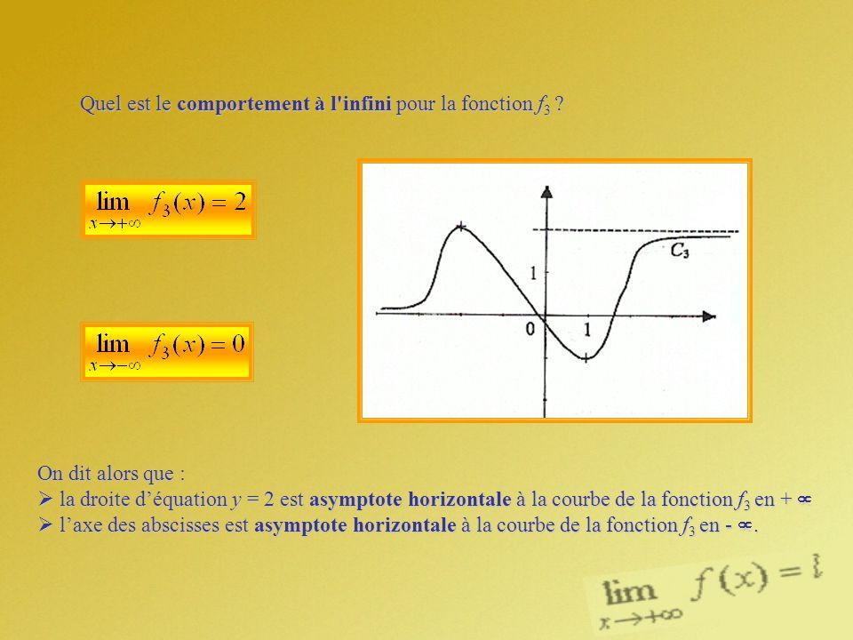 Quel est le comportement à l'infini pour la fonction f 3 ? On dit alors que : la droite déquation y= 2 est asymptote horizontale horizontale à la cour