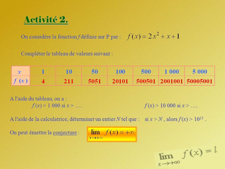 Activité 2. On considère la fonction f définie sur par : Compléter le tableau de valeurs suivant : A l'aide du tableau, on a : f (x) > 1 000 si x > ….