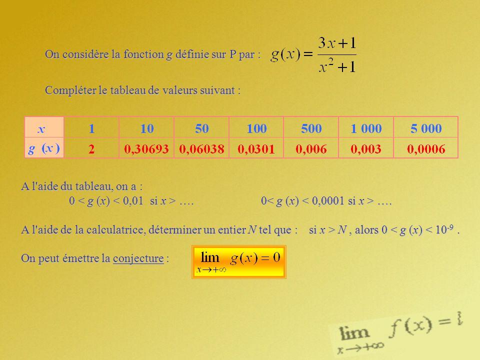 On considère la fonction g définie sur par : Compléter le tableau de valeurs suivant : A l'aide du tableau, on a : 0 ….0 …. A l'aide de la calculatric