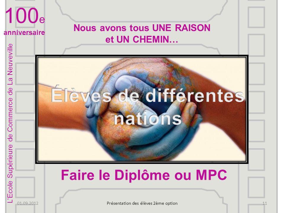 LEcole Supérieure de Commerce de La Neuveville 100 e anniversaire 01.09.2012Présentation des élèves 2ème option10 Le Boulanger