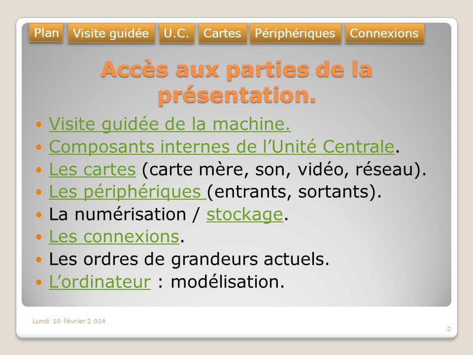 Plan Panorama densemble 3 Unité centraleEcran Clavier Souris Imprimante / scanner Webcam Enceintes Visite guidée U.C.