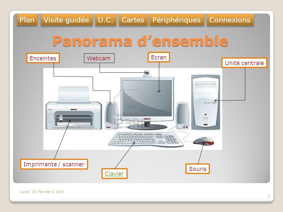 Unité centrale / vue avant 4 VUE ARRIERE OUVRIR Lecteur/Graveur CDROM DVD-ROM Lecteur cartesMarche/Arret Port USB Plan Visite guidée U.C.