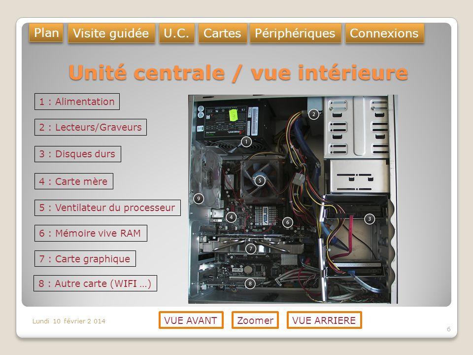 Unité centrale / Zoom carte mère 7 Ventilateur RAM Mémoire vive Emplacements pour Les cartes graphique, son ….