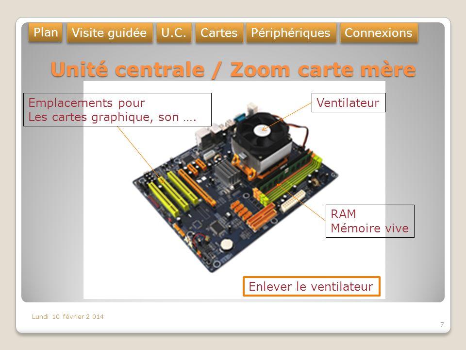 Les connexions Port Série : pour connecter les souris, nest plus utilisé.