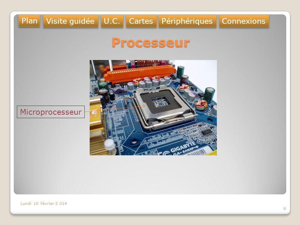 Ordres de grandeur actuels Une machine type (correcte pour une utilisation polyvalente : bureautique, internet, jeux).