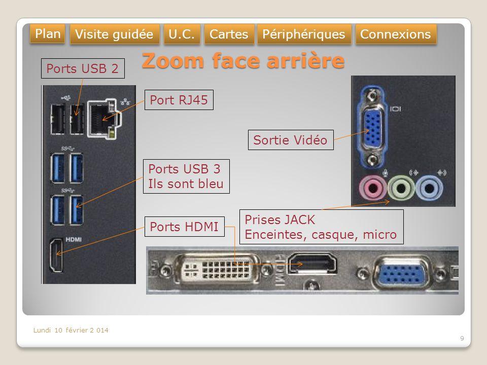 Quelques composants de lUC UC = unité centrale (voir).voir Lunité centrale contient les divers composants nécessaires au fonctionnement de la machine.