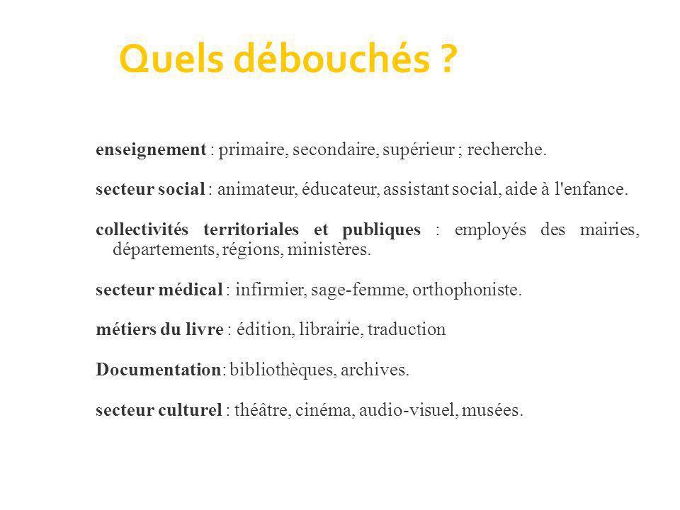 Quels débouchés ? enseignement : primaire, secondaire, supérieur ; recherche. secteur social : animateur, éducateur, assistant social, aide à l'enfanc