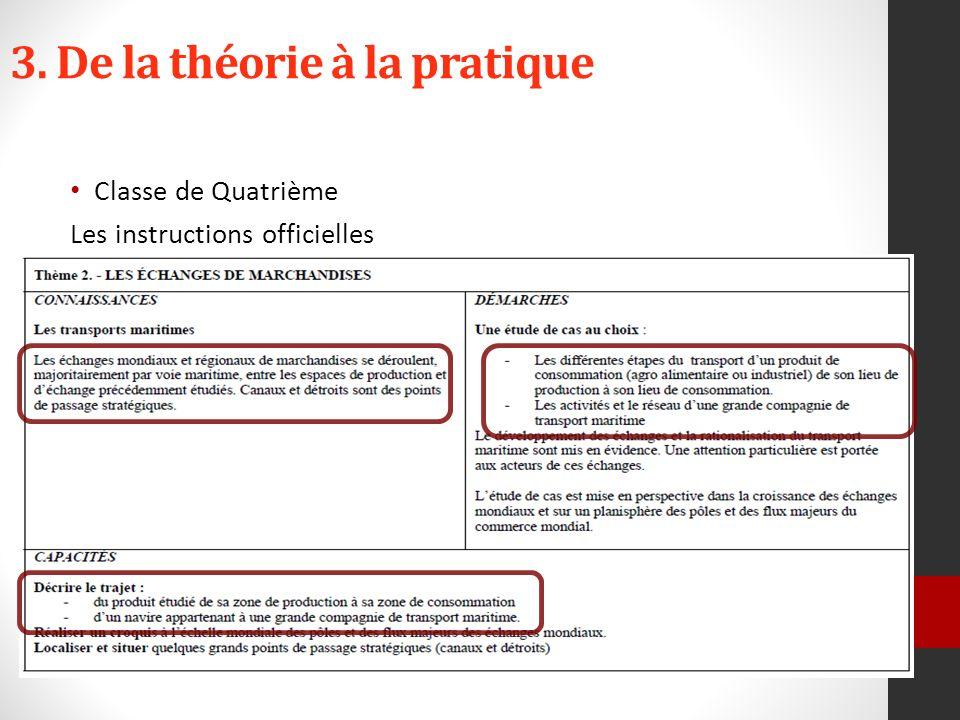 3. De la théorie à la pratique Classe de Quatrième Les instructions officielles