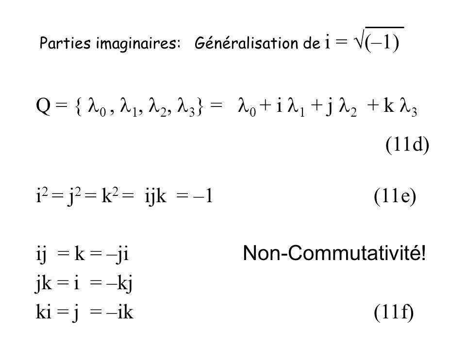 Parties imaginaires: Généralisation de i = (–1) Q = { 0, 1 2, 3 } = 0 + i 1 + j 2 + k 3 i 2 = j 2 = k 2 = ijk = –1 (11e) ij = k = –ji Non-Commutativit