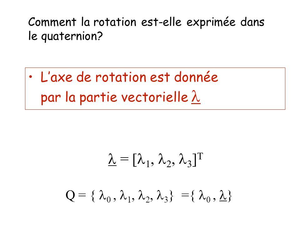 Comment la rotation est-elle exprimée dans le quaternion? Laxe de rotation est donnée par la partie vectorielle = [ 1 2, 3 ] T Q = { 0, 1 2, 3 } ={ 0,