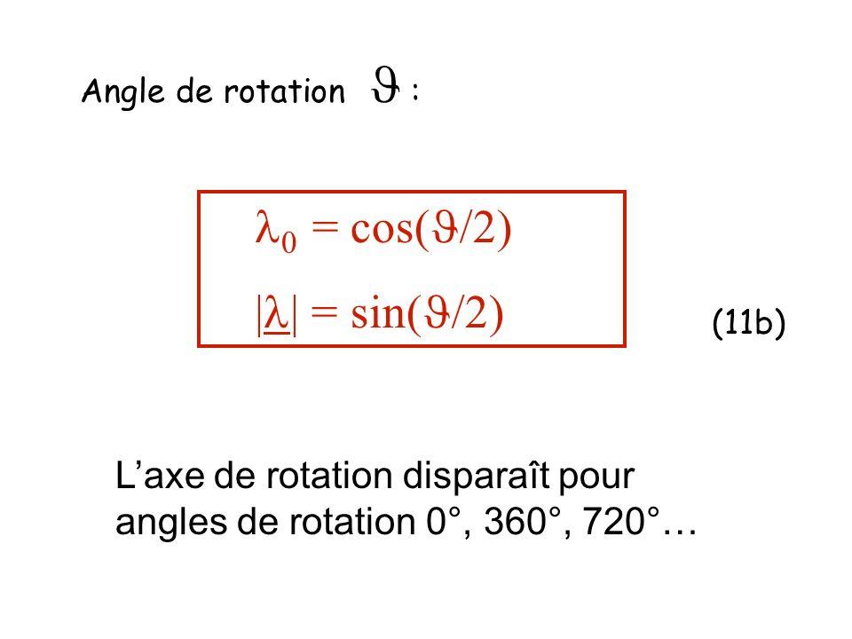 Angle de rotation : 0 = cos( /2) | | = sin( /2) Laxe de rotation disparaît pour angles de rotation 0°, 360°, 720°… (11b)