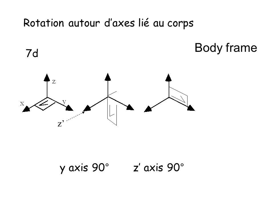 Rotation autour daxes lié au corps 7d y axis 90°z axis 90° Body frame z