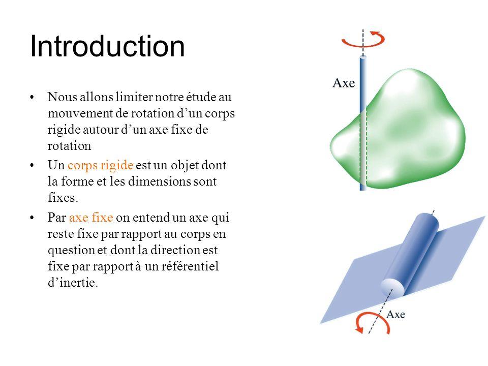 Introduction Nous allons limiter notre étude au mouvement de rotation dun corps rigide autour dun axe fixe de rotation Un corps rigide est un objet dont la forme et les dimensions sont fixes.