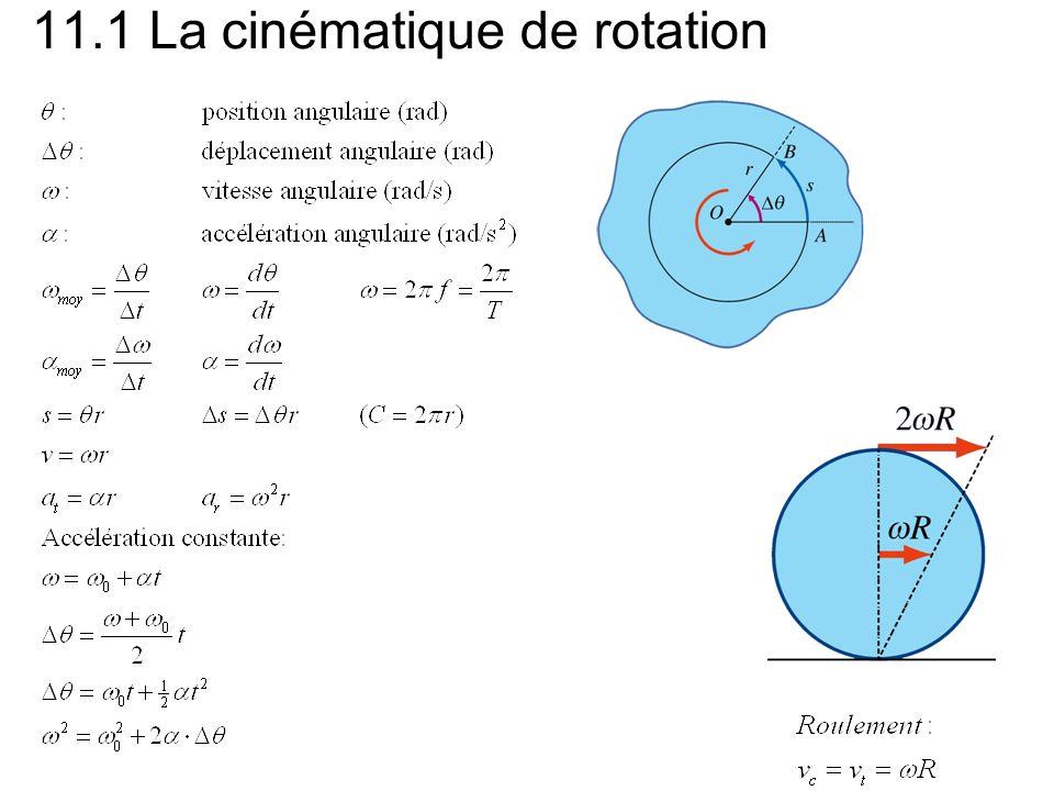 11.2 Énergie cinétique de rotation Théorème des axes parallèles