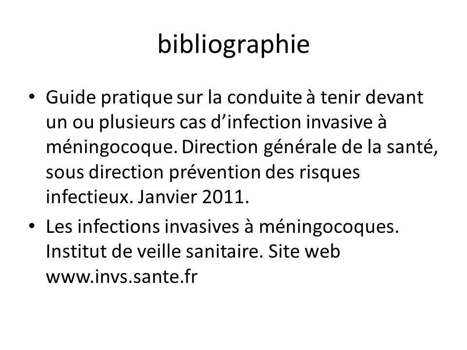 bibliographie Guide pratique sur la conduite à tenir devant un ou plusieurs cas dinfection invasive à méningocoque.