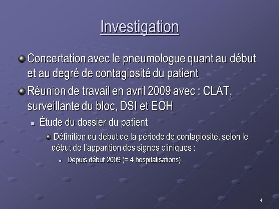 4 Investigation Concertation avec le pneumologue quant au début et au degré de contagiosité du patient Réunion de travail en avril 2009 avec : CLAT, s
