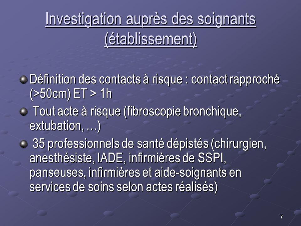 7 Investigation auprès des soignants (établissement) Définition des contacts à risque : contact rapproché (>50cm) ET > 1h Tout acte à risque (fibrosco